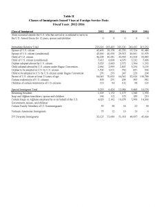 FY16AnnualReport-TableII_Page_2