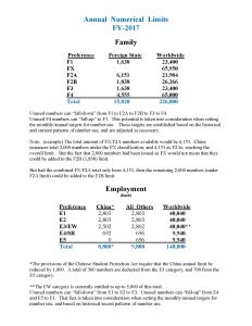 Web_Annual_Numerical_Limits