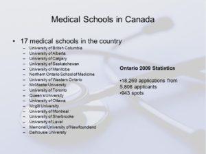 تحصیل پزشکی کانادا
