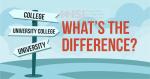 تفاوت کالج و دانشگاه- پیشرو